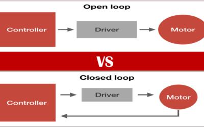 Open vs. closed loop