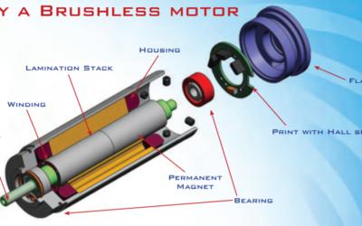 Derfor skal du vælge en børsteløs DC motor